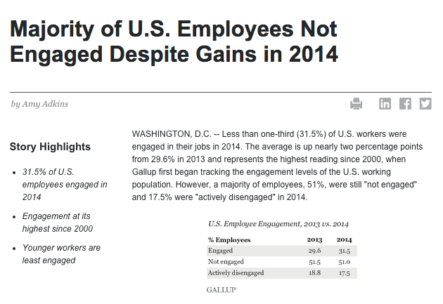 Gallup Poll on U.S. Employee Engagement